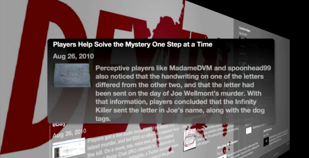 Dexter Transmedia timeline