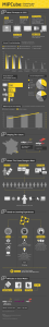 MIPCube infographic full size