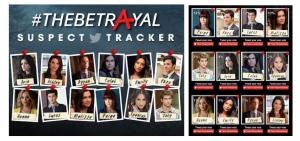 The Betrayal Suspect Tracker