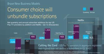 Accenture Taking the Pulse Prezi