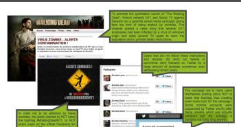 Walking Dead social TV case study