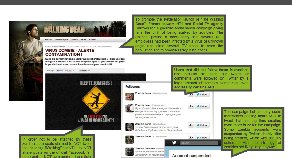 Walking Dead social TV case study