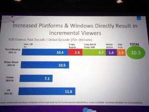 Neilsen viewing windows data