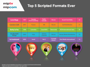The Wit top 5 scripted formats