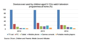 children's on demand content
