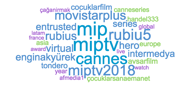 MIPTV 2018 wordcloud